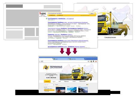 У нас быстрая раскрутка сайтов на основании большого опыта как сделать сайт net