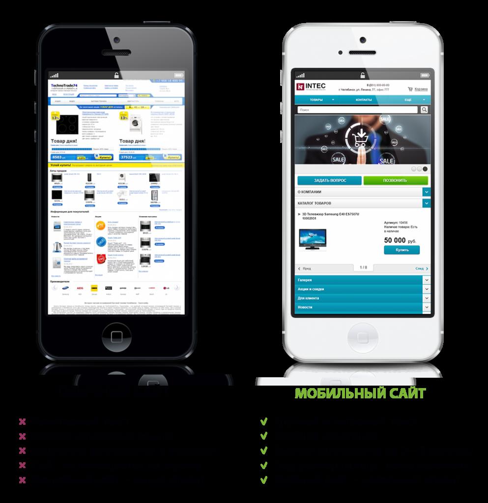 Как сделать сайты для мобильных телефонов